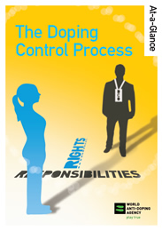 Doping Control Process
