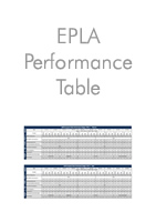 EPLA_Performance_Table_USPE